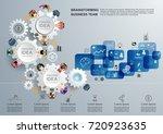 concept for business teamwork... | Shutterstock .eps vector #720923635