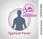 typhoid fever logo vector icon... | Shutterstock .eps vector #720945385