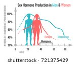 sex hormone production in men... | Shutterstock .eps vector #721375429