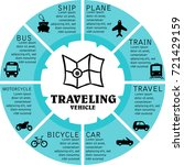 travel vehicle infographic | Shutterstock .eps vector #721429159