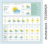 weather forecast for web site.... | Shutterstock .eps vector #721500424