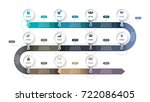 vector timeline infographics...   Shutterstock .eps vector #722086405