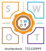swot analysis table template... | Shutterstock .eps vector #722120995