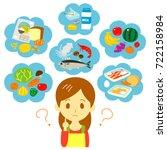 Nutritional Balance Thinking...