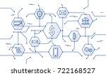 internet money  secure payment... | Shutterstock .eps vector #722168527