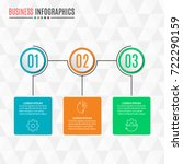3 steps infographics with... | Shutterstock .eps vector #722290159