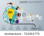 idea concept for business... | Shutterstock .eps vector #722301775
