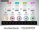 business timeline  ... | Shutterstock .eps vector #722429959