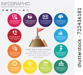 infographic design template and ... | Shutterstock .eps vector #722436181