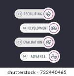 staff  hr  employee development ... | Shutterstock .eps vector #722440465