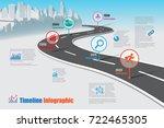 business road map timeline... | Shutterstock .eps vector #722465305