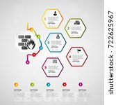 security timeline infographics... | Shutterstock .eps vector #722625967