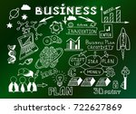 business doodles sketch set  ... | Shutterstock .eps vector #722627869
