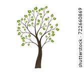decorative simple tree. green... | Shutterstock .eps vector #722660869