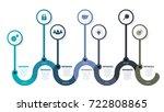 vector timeline infographics... | Shutterstock .eps vector #722808865