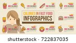 calories in fast food... | Shutterstock .eps vector #722837035