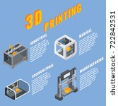 3d printing applications... | Shutterstock .eps vector #722842531