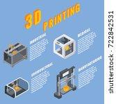 3d printing applications... | Shutterstock .eps vector #722842531