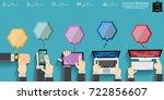 businessman hand and watch... | Shutterstock .eps vector #722856607