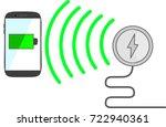 wireless charging of smartphone ... | Shutterstock .eps vector #722940361