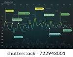 info graphics. color chart ... | Shutterstock .eps vector #722943001
