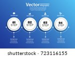 four steps infographics with... | Shutterstock .eps vector #723116155