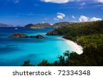 Trunk Bay On The Caribbean...