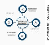 business timeline infographics | Shutterstock .eps vector #723363589