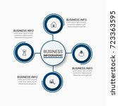 business timeline infographics | Shutterstock .eps vector #723363595