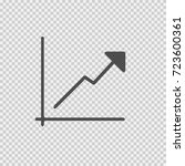 graph going up vector icon eps... | Shutterstock .eps vector #723600361