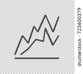 graph going up vector icon eps... | Shutterstock .eps vector #723600379