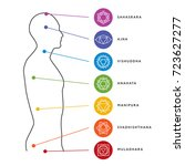 chakra system of human body... | Shutterstock .eps vector #723627277