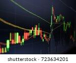 candlestick graph focus gap on... | Shutterstock . vector #723634201