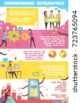 crowdfunding infographics with...   Shutterstock .eps vector #723765094