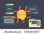 hashtag on social networks and... | Shutterstock .eps vector #724245457