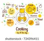 vector illustration of a man... | Shutterstock .eps vector #724396411