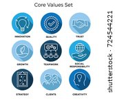core values   mission ... | Shutterstock .eps vector #724544221