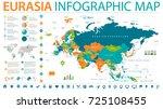 eurasia europa russia china... | Shutterstock .eps vector #725108455