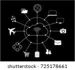 internet of thing diagram with... | Shutterstock .eps vector #725178661