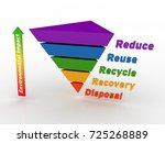 3d illustration of different... | Shutterstock . vector #725268889
