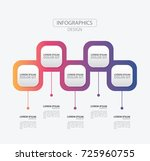 infographics design vector and... | Shutterstock .eps vector #725960755