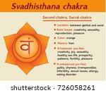 svadhisthana chakra infographic.... | Shutterstock .eps vector #726058261