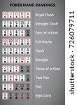 texas holdem poker hand... | Shutterstock .eps vector #726079711