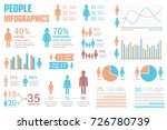 people infographics for reports ... | Shutterstock .eps vector #726780739