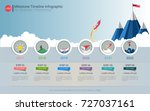 milestone timeline infographic... | Shutterstock .eps vector #727037161