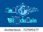 blockchain text and network... | Shutterstock .eps vector #727090177