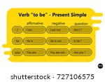 "english grammar   verb ""to be""... 