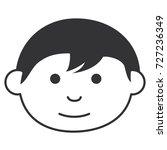 little boy head avatar character | Shutterstock .eps vector #727236349