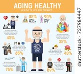 aging healthy. aging population ... | Shutterstock .eps vector #727984447