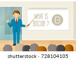 bitcoin faq   tutorial vector... | Shutterstock .eps vector #728104105